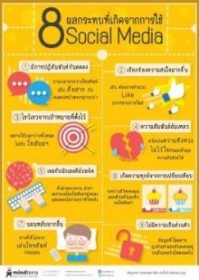8 ผลกระทบที่เกิดจากการใช้ Social Media
