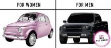 5 สินค้าของผู้ชายราคาแพงกว่าของผู้หญิง