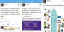 ดราม่าจนได้!!!  หนุ่มจวกราชภัฏกระจอกเรียนไม่เก่งเอง ปมไทยพาณิชย์