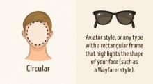 รวมเทคนิคการเลือกแว่นตาให้เข้ากับรูปหน้าของตนเอง ที่คุณควรรู้ไว้