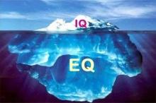 แบบทดสอบ EQ