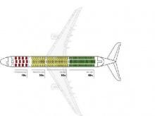 เครื่องบิน นั่งตรงไหนปลอดภัยที่สุด