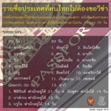 รายชื่อประเทศที่คนไทยไม่ต้องขอวีซ่า ( VISA )