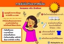 สังเกต 4 อาการ ก่อนโรคลมแดด เล่นงาน