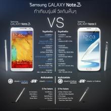 Samsung Galaxy Note 3 เทียบกับรุ่นพี่