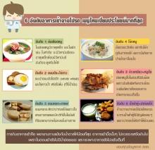 6 อันดับ อาหารเช้าจานโปรด