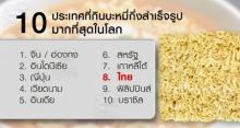 มาดูกัน..คนไทย กินบะหมี่กึ่งสำเร็จ อันดับเท่าไหร่ของโลก