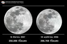 ชมภาพชุดทั่วโลก ตื่นตาชมพระจันทร์เต็มดวง ซูเปอร์มูน