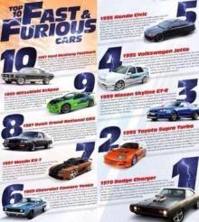 10 รถสุดเจ๋งและจัดว่าสำคัญใน fast and furious