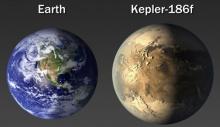 เล่าเรื่อง Kepler-452b ดาวเคราะห์อีกดวงที่คล้ายโลกมากที่สุด