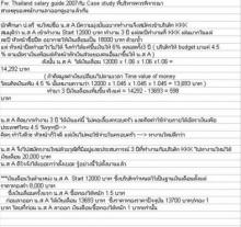 Thailand salary guide (สาเหตุที่พนักงานลาออก)