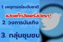 ทวิตเตอร์ เปิดเผยอันดับแฮชแท็กยอดนิยมของไทย ครึ่งปีแรก 2562