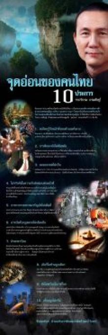 ♣ จุดอ่อนของคนไทย 10 ประการ โดย วิกรม กรมดิษฐ์ ♣