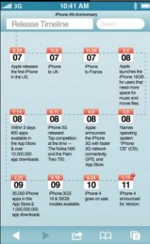 การเดินทางของ iPhone ตลอดระยะเวลา 4 ปี