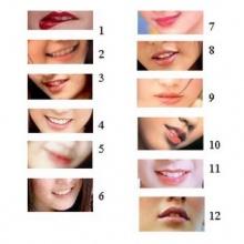 ริมฝีปากคุณเป็นแบบไหน