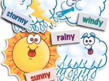 คำศัพท์ภาษาอังกฤษ เกี่ยวกับภัยพิบัติ ดินฟ้าอากาศ