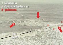 Rip Current คลื่นดูด...ภัยร้ายในทะเล !!!