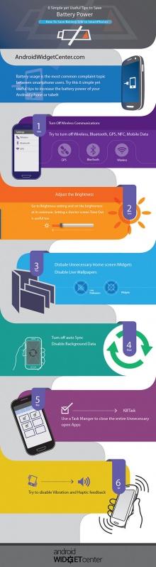 6 วิธีประหยัดแบตสมาร์ทโฟน