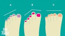 ความยาวของนิ้วเท้าบอกอะไรเกี่ยวกับคุณได้บ้าง