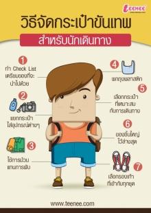 วิธีจัดกระเป๋าขั้นเทพ สำหรับนักเดินทาง