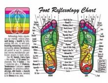 นวดฝ่าเท้า สบาย ๆ ได้ด้วยตัวเอง