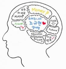 มาเพิ่มรอยหยักให้สมองกันดีกว่า??