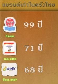 รู้ไหม? 6 แบรนด์สินค้าที่อยู่คู่ครัวไทยมานาน ตั้งแต่ 53ปี-99ปี มีอะไรบ้าง ?
