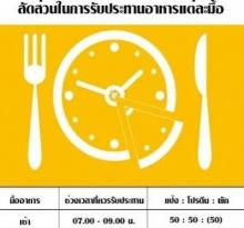 สัดส่วนในการรับประทานอาหารในแต่ละมื้อ