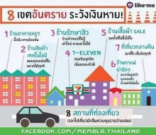 8 เขตอันตราย ระวัง เงินหาย