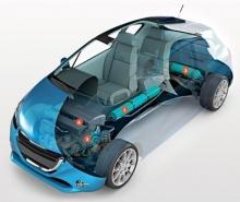รถคันนี้วิ่งได้ด้วย อากาศ