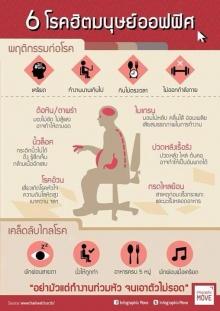 6 โรคฮิต มนุษย์ออฟฟิศ