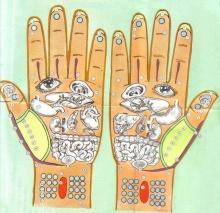 กดข้อนิ้ว เพื่อช่วยปกป้องและกระตุ้นการรักษาโรค
