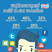 พฤติกรรมสุดแย่การใช้ Socail ของคนไทย!