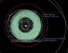 ทัวร์อวกาศ (2)