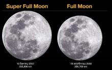 เปิดศักราชใหม่ 2 มกราคม พบซุปเปอร์ฟูลมูน จันทร์ใกล้โลกที่สุดในรอบปี