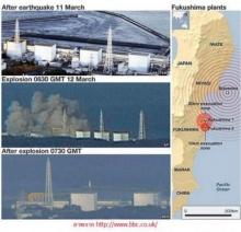 บทเรียนจาก โรงไฟฟ้านิวเคลียร์ Fukushima Daiichi