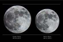 คืน 22 เม.ย.นี้ ชม ไมโครมูน จันทร์เต็มดวงจิ๋วสุดในรอบปี