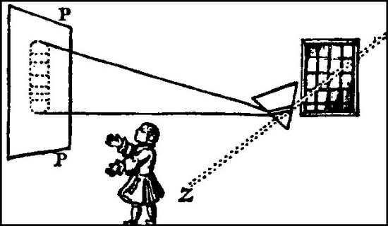 กฏของนิวตัน (ฟิสิกส์) 12690