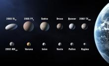 ดาวเคราะห์เหลือเพียง 8 ดวงแล้ว