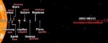 นักดาราศาสตร์พบ ดาวเคราะห์ดวงที่ 10