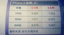 เผยราคา iPhone6 ในฮ่องกง ถูกสุด 27,300.- แพงสุด 39,700.-!!