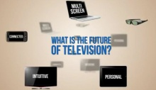 วิวัฒนาการของทีวี