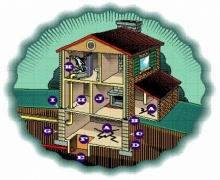 ก๊าซเรดอนมหันตภัยในบ้าน