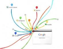 Google + โซเชียลเน็ตเวิร์กที่จะมาสู้กับ Facebook