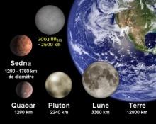 ดวงจันทร์ของดาวพฤหัสบดี มีความสำคัญอย่างไรต่อวิทยาศาสตร์ ?