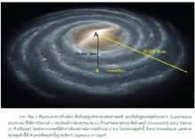 หลุมดำ—เงื่อนงำจักรวาล