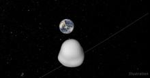 ดาวเคราะห์น้อยโคจรเฉียดโลกพรุ่งนี้ นาซาหวังทดสอบระบบเตือนภัย