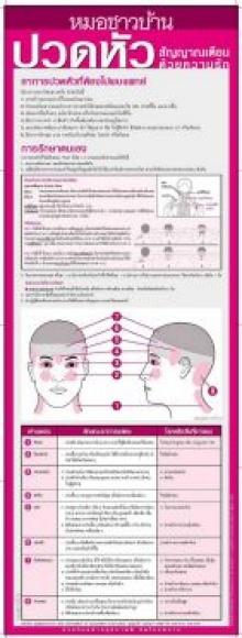 ปวดหัวอย่างไรควรจะไปพบแพทย์