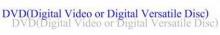 วิวัฒนาการ Optical Storage - DVD