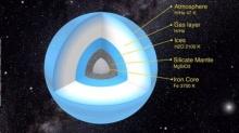 ผลวิเคราะห์ข้อมูล ดาวเคราะห์ดวงที่ 9 หากมีอยู่จริงในระบบสุริยะ
